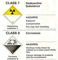 A typed document showing two diamond shaped warning symbols for hazardous material
