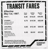 a typed list of transit fares from 1987