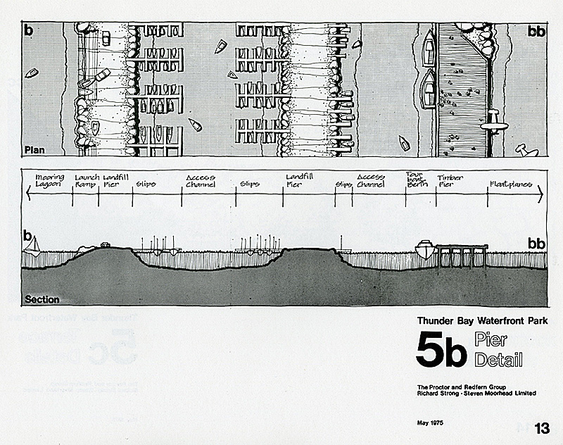 A document with maps and typed infromation regarding waterfront development