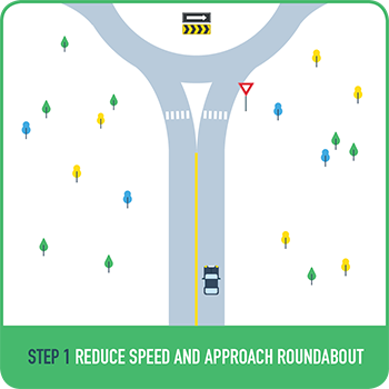 Graphic of car driving in roundabout