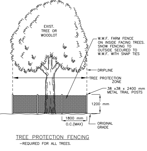 Image showing typical tree protection materials used around the drip line of a tree in a construction zone.
